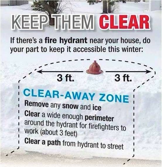 Remove Any Snow/Ice from Within 3 Feet of Hydrants for Firefighters Clear a Path from Hydrant (JPG)